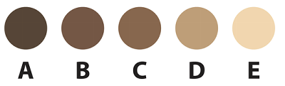 Tea strength colour chart, a system to improve efficiency and happiness in tea.